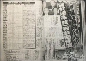 1999년 일본 주간현대에서 폭로한 현직 일본 국회의원 128명과 통일교의 관계 폭로 기사.