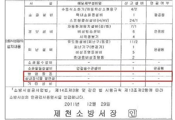 """[제천 대참사] """"제천 참사 건물 방염처리 않고도 완공 검사 승인"""""""