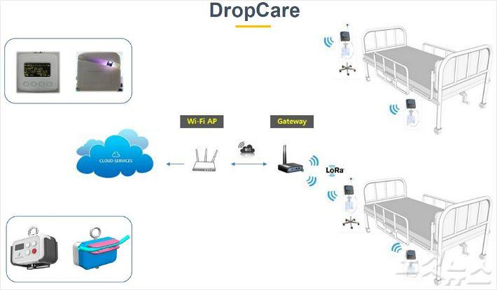 닥터스팹의 병원 정보 데이터 수집 및 정보 분석 서비스 개념도 (사진 = 닥터스팹 제공)