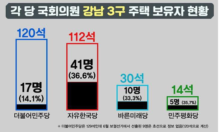 [팩트체크] 왜 한국당은 9.13 대책에 결사반대 할까?