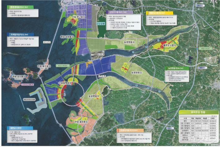 새만금 종합개발 계획도 자료 사진