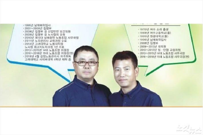 최용선 위원장(왼쪽)과 정병권 사무국장(사진=독자제공)