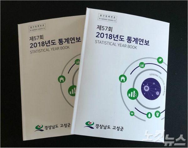 경남 고성군, 군민의 생활상 담긴 '통계연보' 발간