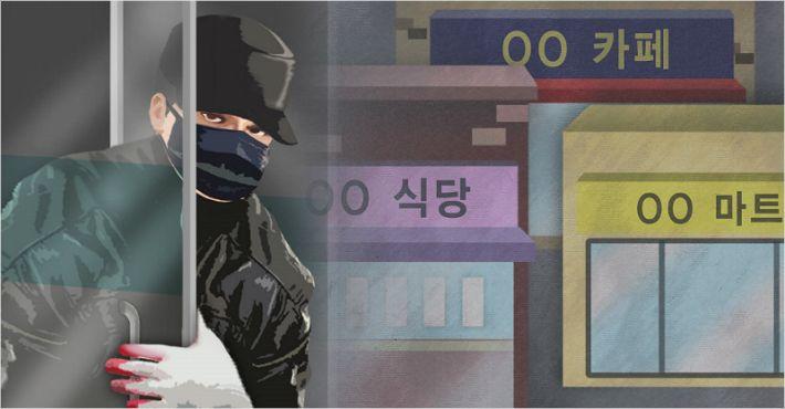 '딱풀부터 전복까지' 상습 절도 60대 '징역 2년'