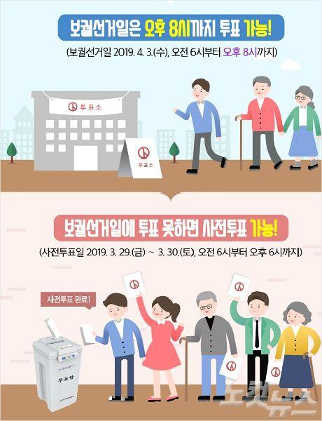 '경남 단 2곳' 4.3 국회의원 보선 경남 투표소 127곳 확정