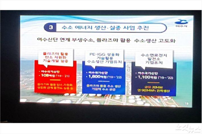 여수산단을 활용한 여수시의 수소경제 비전(사진=고영호 기자)