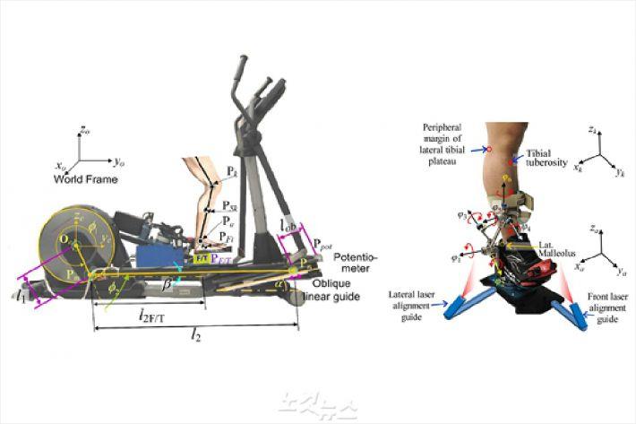 무릎관절염 진단 재활훈련 로봇 시스템.(그림 = UNIST 제공)