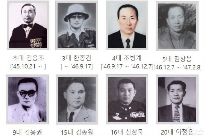 전라북도 친일 경찰국장 8명 사진. (사진= 전북지방경찰청 홈페이지)