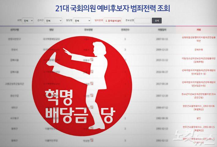 살인에 미성년 강간까지…국회의원 예비후보 범죄 '백태'