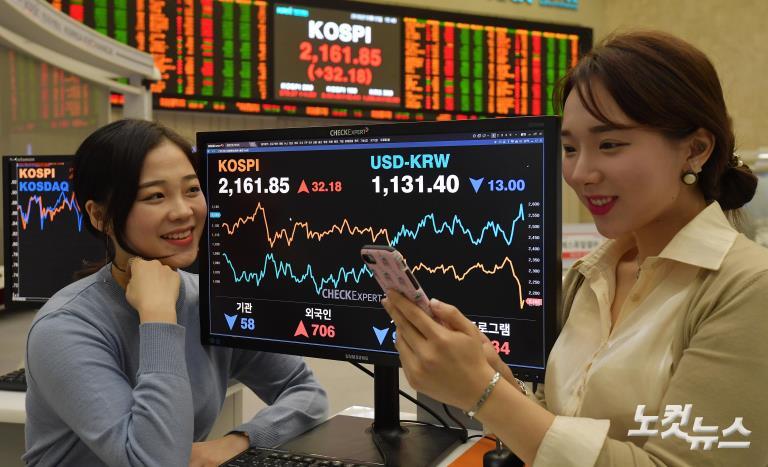 '돌아온 외국인', 코스피 9거래일만에 상승