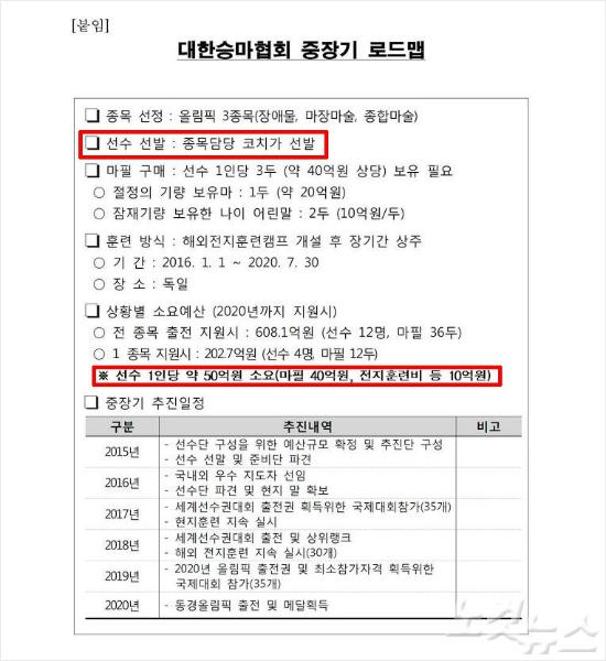 [쓸로몬] 승마협회·삼성 주연의 '승마 공주' 구하기