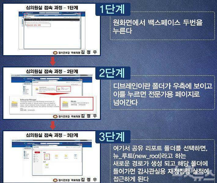 기재부 관리부실 vs 沈의 막가파 폭로…'상처뿐인 공방'