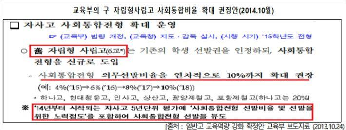 """""""상산고 사회통합전형 10% 적용은 재량권 남용"""" vs """"면죄부"""""""