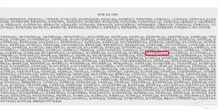 '조국사태' 시국선언 교수명단 진위 논란