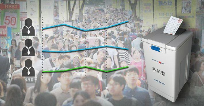[팩트체크] 여론조사 도중 특정 지지층이라고 하면 끊는다?