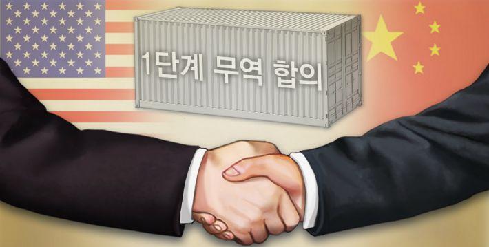 中 심야 기자회견 통해 1단계 무역협상 합의안 발표