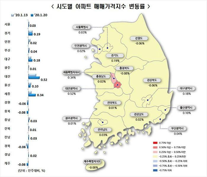 강남 3구 7개월만에 하락 반전…서울 집값 5주 연속 상승폭 하락