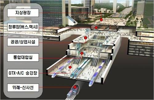 """""""GTX 개통하면 환승역 혼잡도↑…삼성역은 시간당 최대 1만명"""""""