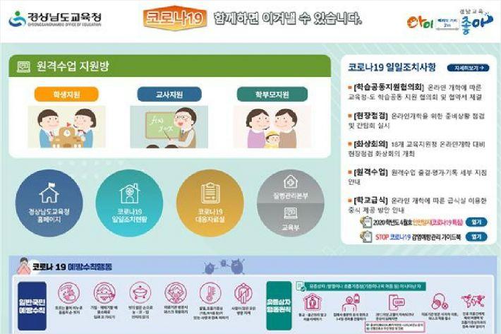 경남교육청 홈페이지에 '원격수업 지원방' 개설