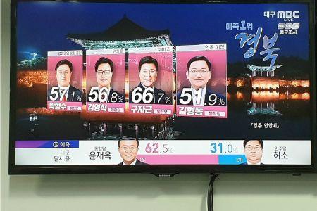 경북 지역, 총선 판세 보니 미래통합당 '독식'