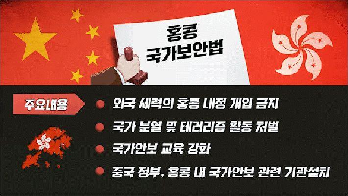 '홍콩보안법은 현실, 줄을 서시오!'