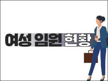 [그래픽뉴스]여전한 유리천장…여성 임원은 5%도 안돼