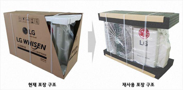 LG전자, 에어컨 실외기 배달에 '재사용 포장재' 사용