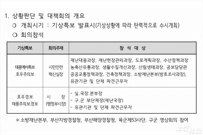 '부산지하차도 침수' 폭우 때 시청 비운 변성완 대행…매뉴얼 제대로 안 지켜