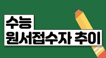 [그래픽뉴스]수능 원서접수자 일년새 10% 감소