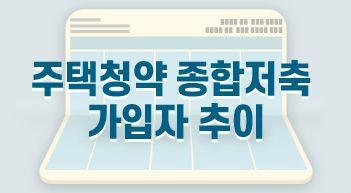 [그래픽뉴스]'국민 절반' 청약통장 가입