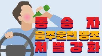 """[그래픽뉴스]""""옆자리 음주운전 방조 엄벌해야"""" 83.4%"""