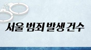 [그래픽뉴스]서울서 범죄 가장 많은 곳은 강남?