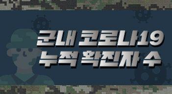 [그래픽뉴스]군내 거리두기 2.5단계 격상…장병 휴가 통제