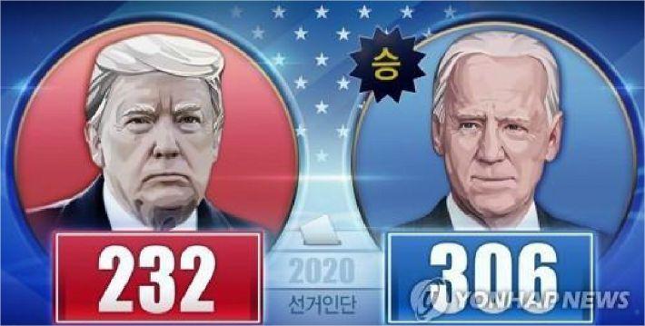 """경합주 소송 패배·재검표선 굴욕…트럼프, 그래도 """"불법투표"""""""