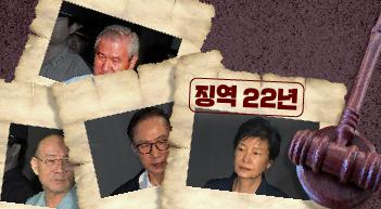 [그래픽뉴스]박근혜 중형 확정…4번째 '흑역사 대통령'
