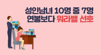 [그래픽뉴스]10명중 7명