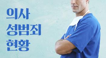 [그래픽뉴스]의사 성범죄 최근 5년간 686건