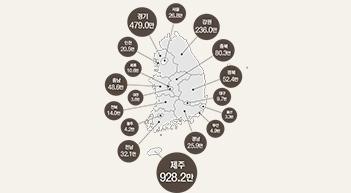 [그래픽뉴스]중국인 가진 국내 땅 '여의도 7배'