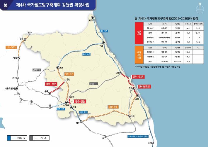 삼척해변~동해항' 제4차 국가철도망 계획 신규사업 포함