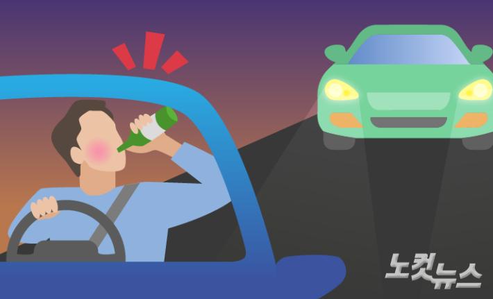 술 먹고 운전대 잡은 경찰관 '직위해제'