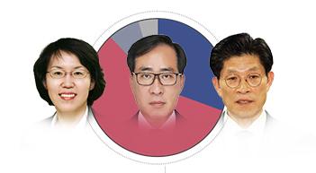 '임·박·노 임명 반대' 57.5%[그래픽뉴스]