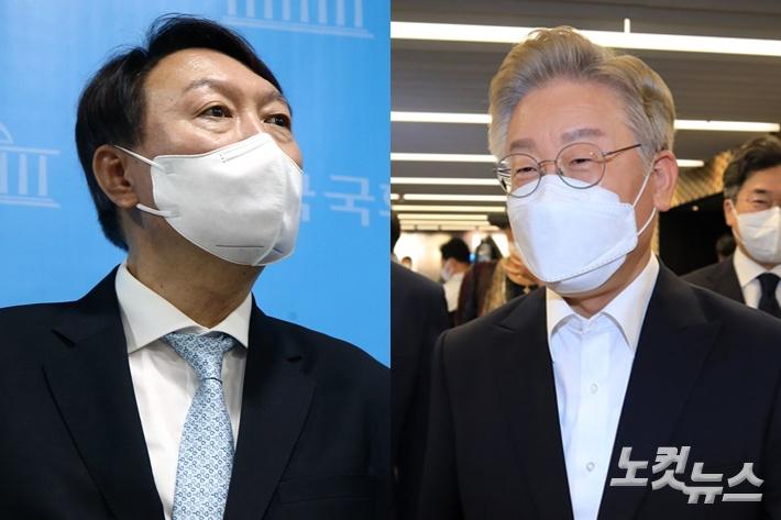 """""""대선후보 적합도, 윤석열·이재명 동반 하락…이낙연 상승세"""""""