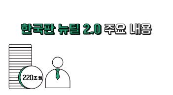 한국판 뉴딜 2.0…일자리 250만개 만든다[그래픽뉴스]
