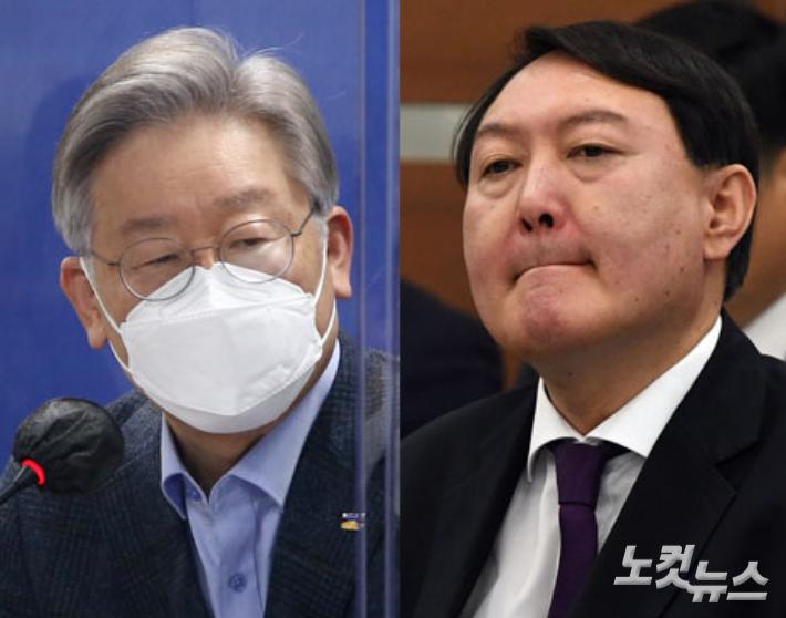 """""""윤석열 20%대로 하락…이재명과 오차범위 접전"""""""