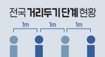강릉도 4단계로 격상, 전국 사적모임 기준은?[그래픽뉴스]