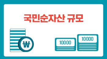 국민순자산 1경7722조2천억 원…전년대비 6.6% 증가[그래픽뉴스]