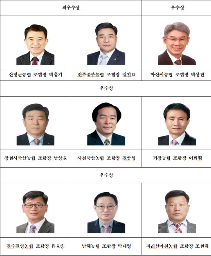경남농협, 상호금융대상 2분기 평가 농·축협 17곳 수상