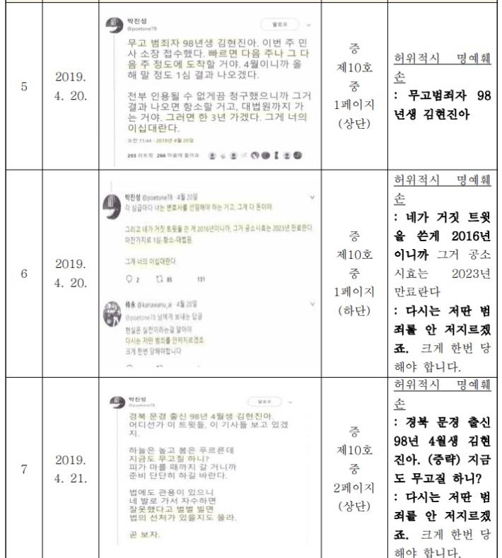 """[단독]""""무고녀 낙인"""" 박진성 성희롱 폭로자, '2차 가해' 경찰 고소"""