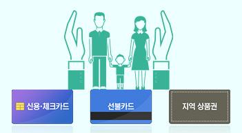 '1인당 25만원' 국민지원금 어디서 쓸 수 있나[그래픽뉴스]