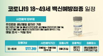 18~49살 9일부터 10부제로 백신접종 사전예약[그래픽뉴스]